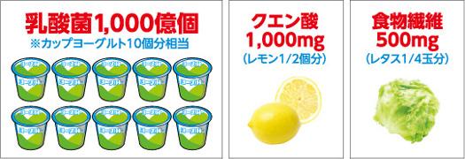 乳酸菌1,000億個※カップヨーグルト10個分相当。クエン酸1,000mg(レモン1/2個分)。食物繊維500mg(レタス1/4玉分。)