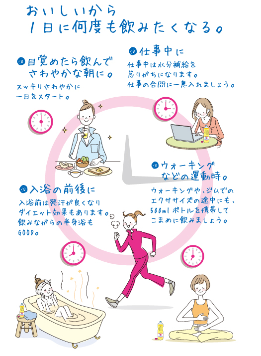おいしいから1日に何度でも飲みたくなる。●目覚めたら飲んでさわやかな朝に。スッキリさわやかに一日をスタート。●仕事中に 仕事中は水分補給を怠りがちになります。仕事の合間に一息入れましょう。●入浴の後に 入浴前は発汗が良くなりダイエット効果もあります。飲みながらの半身浴もGOOD。●ウォーキングなどの運動時。ウォーキングや、ジムでのエクササイズの途中にも、500mlボトルを携帯してこまめに飲みましょう。